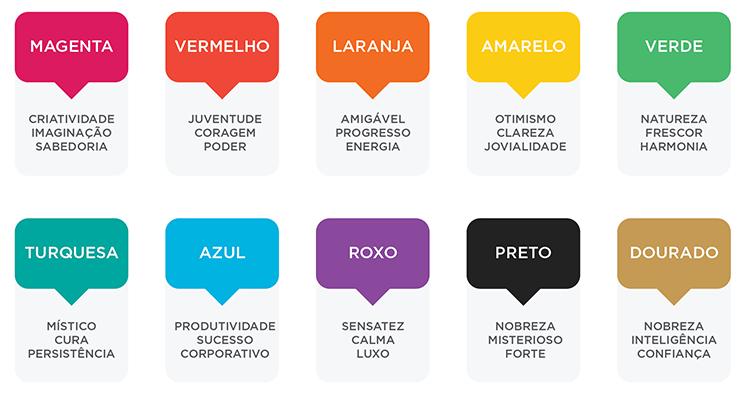Blog IpsisPro Sensações-cromáticas Aprenda a usar a combinação de cores na fotografia para emocionar seus clientes