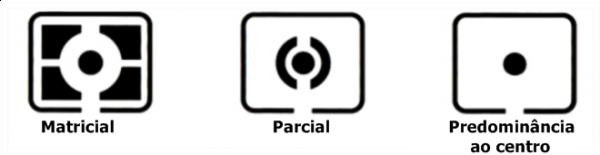 Blog IpsisPro modos-fotometria O que é fotometria na fotografia? Aprenda a fotometrar e consiga imagens perfeitas