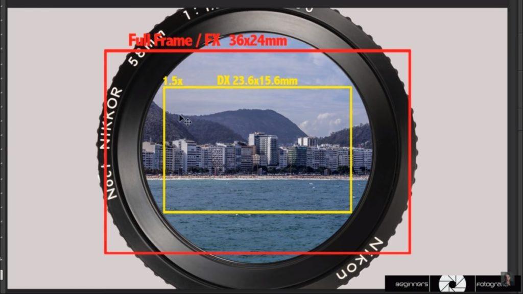 Blog IpsisPro tudo-sobre-3-1024x576 Aprenda tudo sobre lentes fotográficas agora