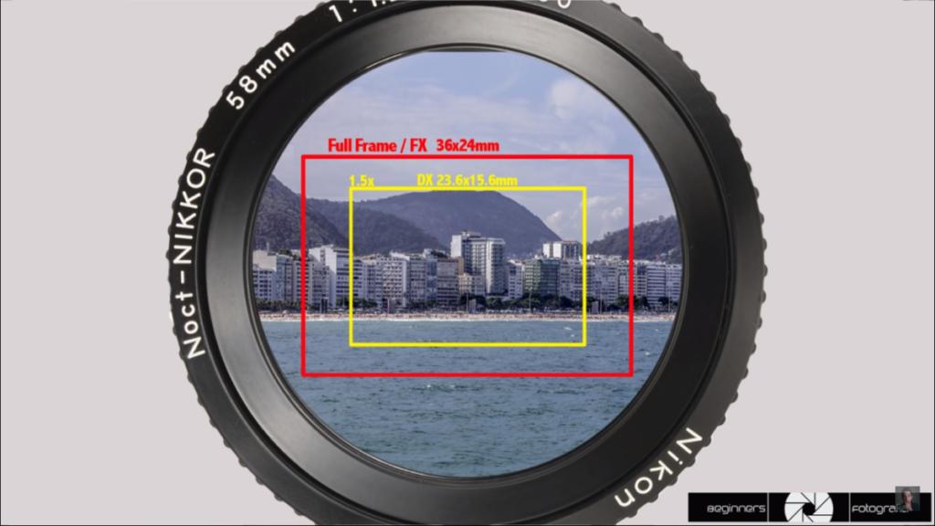 Blog IpsisPro tudo-sobre-lentes-fotograficas-2-1024x576 Aprenda tudo sobre lentes fotográficas agora